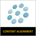 Content search engine optimisation
