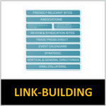 SEO Link Building & Link Development