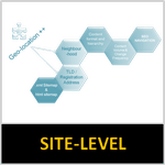 Website level search optimisation