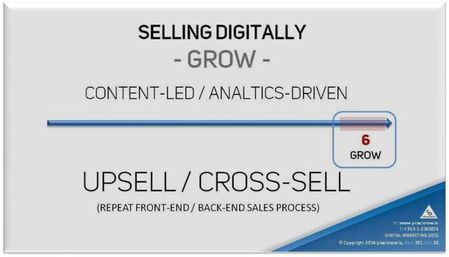 Upsell and cross-sell customers to ensure customer retention based on a continual supply of value driven content